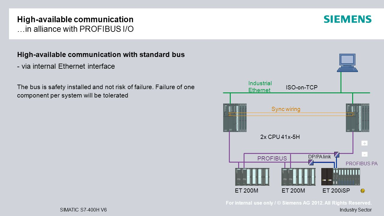 hight resolution of high available communication in alliance with profibus i o