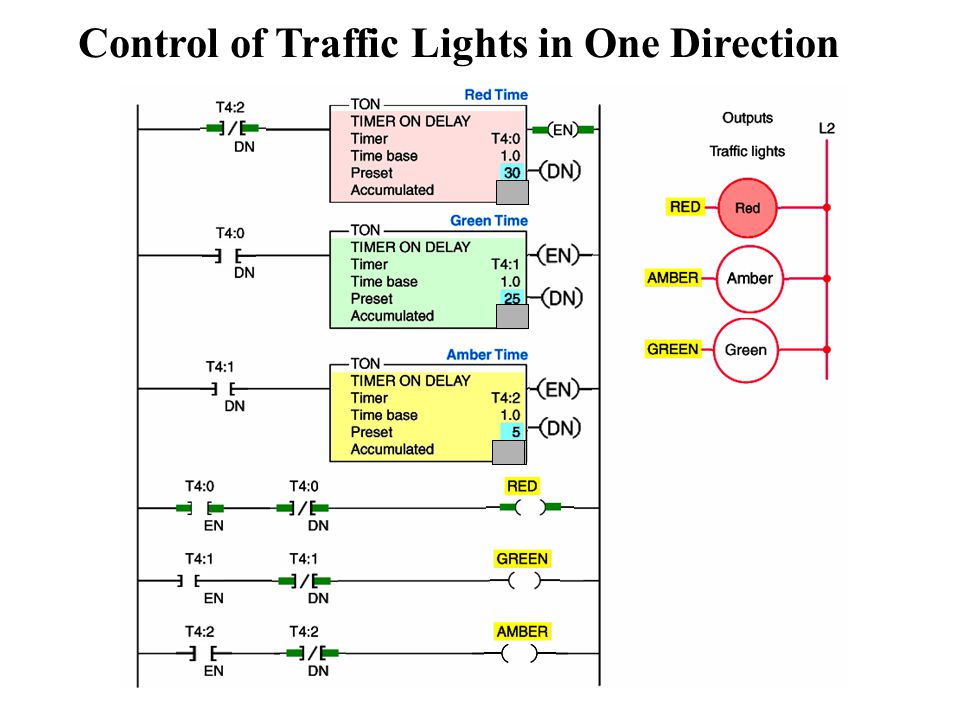 Ladder Logic Diagram Traffic Light - Wiring Diagram Home