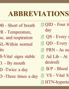 abbreviations also the vital signs temperature pulse respirations and blood pressure rh slideplayer