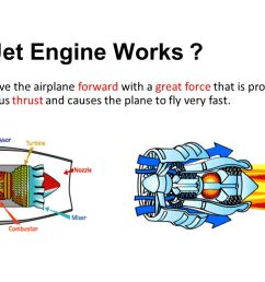 how a jet engine works [ 1280 x 720 Pixel ]