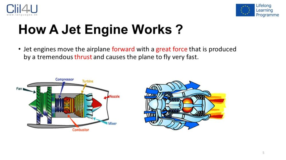 medium resolution of how a jet engine works