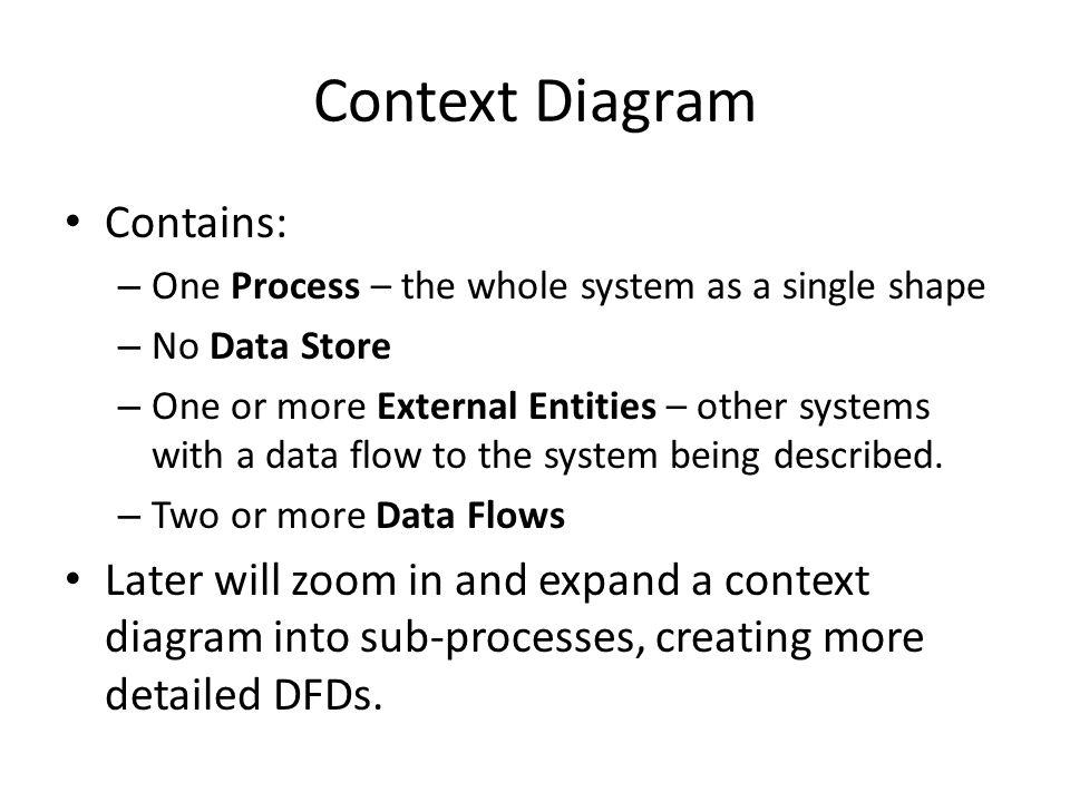 context diagram and data flow trailer brake controller wiring diagrams dfd 3 contains