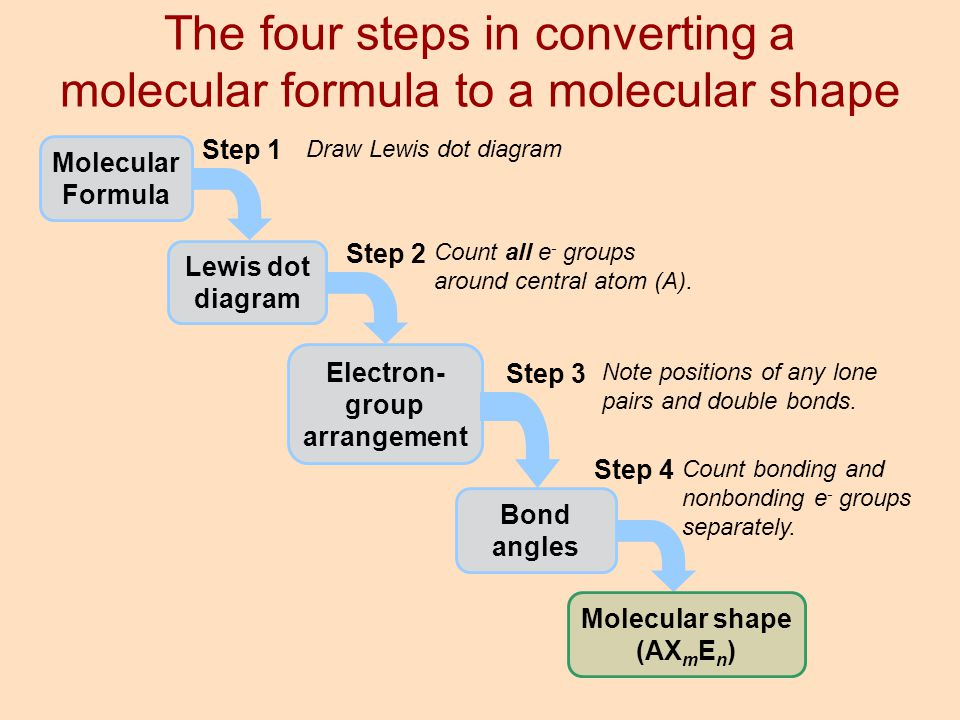 lewis dot diagram steps cat5 wall socket wiring general chemistry 1a ch 10 the shapes of molecules ppt four in converting a molecular formula to shape