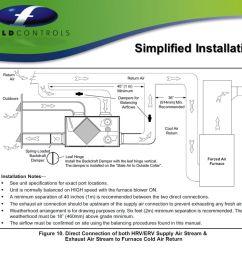 simplified installation [ 1066 x 800 Pixel ]