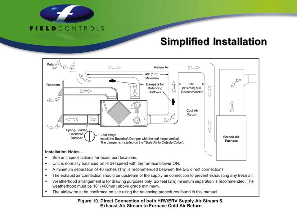 medium resolution of simplified installation