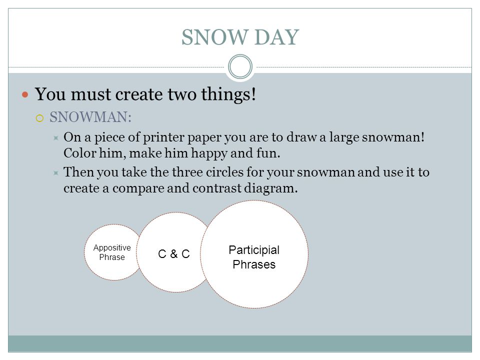 diagram appositive phrases led circuit parts of sentences unit ppt video online download