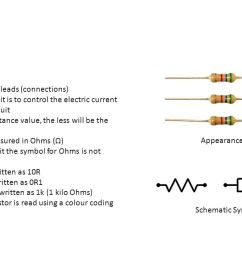 electronic components 2 resistor  [ 1280 x 720 Pixel ]