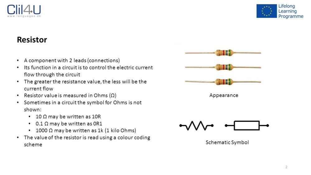 medium resolution of electronic components 2 resistor