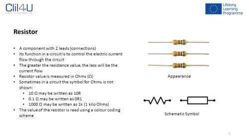 small resolution of electronic components 2 resistor