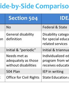 also section the americans with disabilities act amendments and rh slideplayer