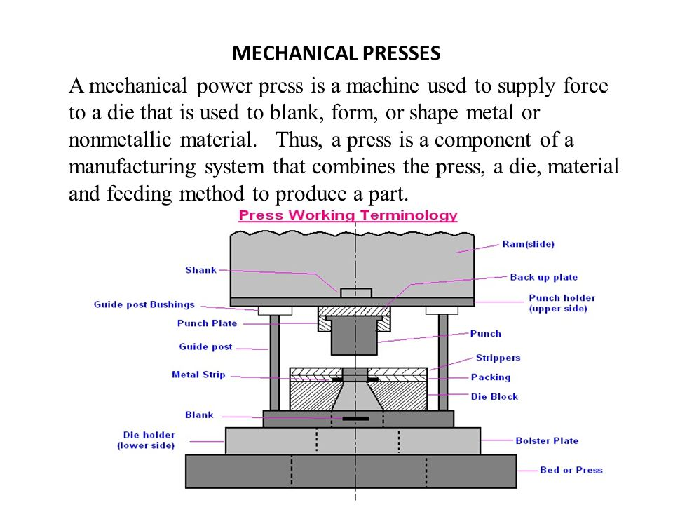 MECHANICAL PRESSES A Mechanical Power Press Is A Machine