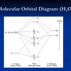Molecular Orbital Diagram Of Hf Molecule Wiper Motor Wiring Ford Theory - Ppt Video Online Download