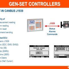 Deutz Emr2 Wiring Diagram Worcester Greenstar Gen Set Controllers Rgk700 Rgk Ppt Video Online Download Status Alarms Commands