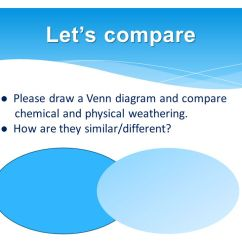 Weathering And Erosion Venn Diagram How To Do A Stem Leaf Comparing Chemical Physical Great Deposition Ppt Video Online Download Rh Slideplayer Com Change