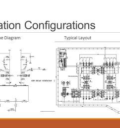 substation configurations [ 1280 x 720 Pixel ]