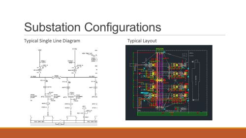 small resolution of substation configurations