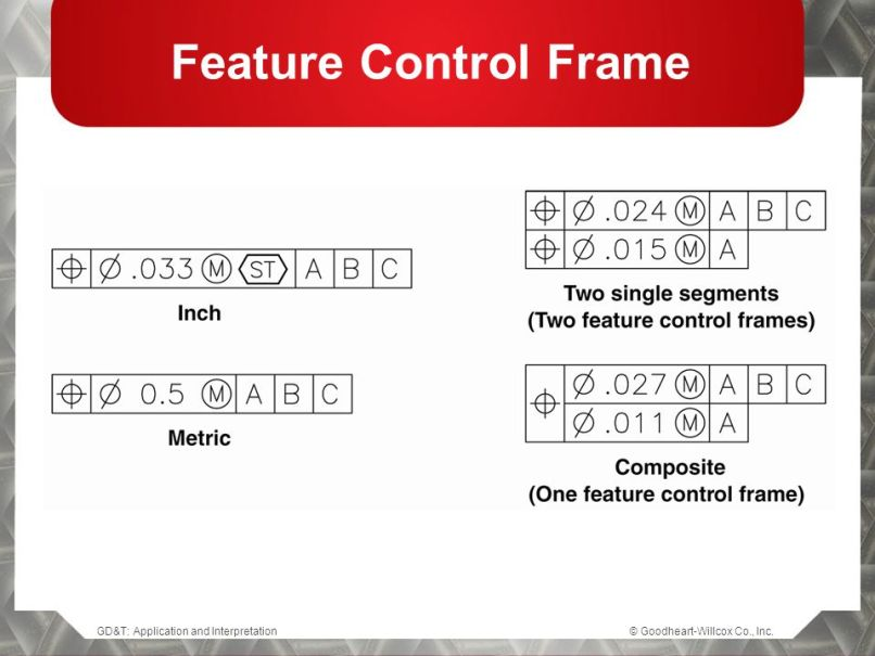 feature control frame gd&t | Framejdi.org