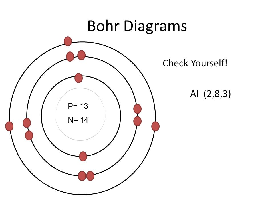 bohr diagram electrons protons and neutrons