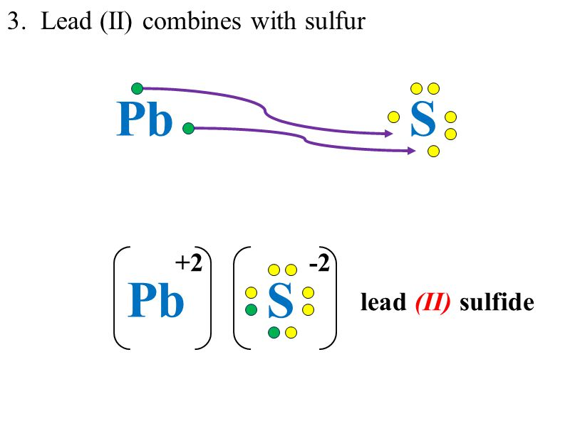 electron dot diagram for s cat5e phone jack wiring diagrams lewis ppt download lead ii combines with sulfur