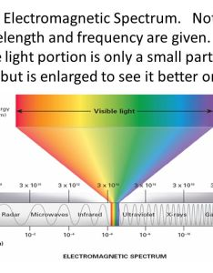 Here is an electromagnetic spectrum also light and the ppt video online download rh slideplayer
