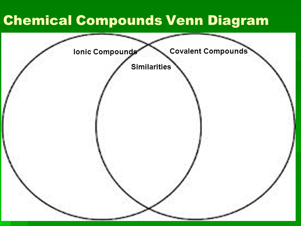 venn diagram of ionic and covalent bonds phone line wiring uk 37 images chemical compounds similarities between great