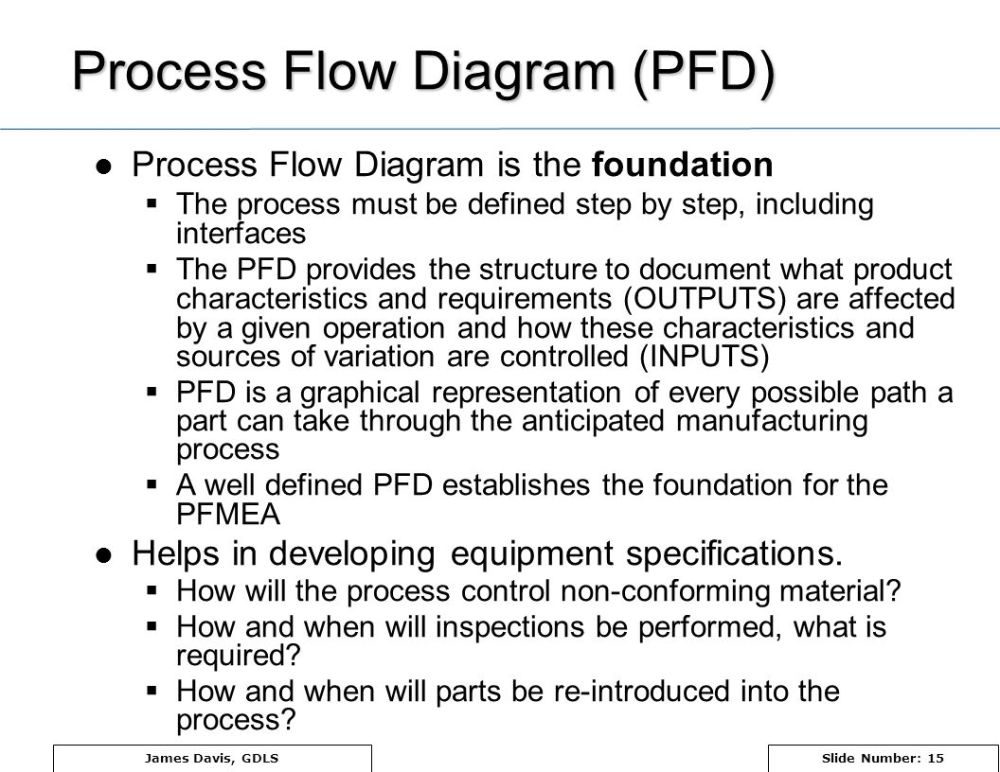 medium resolution of process flow diagram aiag wiring diagram perfomance process flow diagram format as per aiag process flow diagram aiag