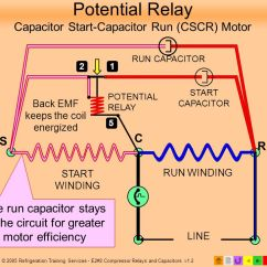 Single Phase Motor Wiring Diagram With Capacitor Start Run 240v Diagrams E2 Motors And Starting Ppt Video Online Download Potential Relay Cscr