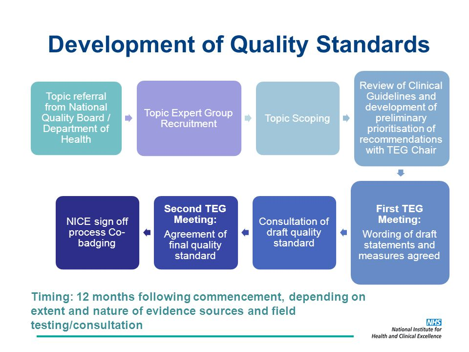 Setting the standards against which clinical quality can be measured  ppt video online download