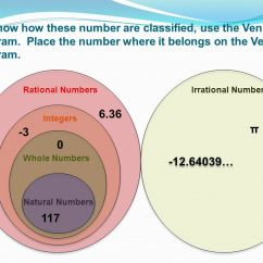 Venn Diagram Of Rational And Irrational Numbers Trailer Lighting Board Wiring Number Systems 25 7 P Ppt Video Online Download To Show How These Are Classified Use The