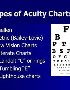 Visual acuity types charts alignment conversions test distances near also lynn lawrence cpot aboc ppt video online download rh slideplayer