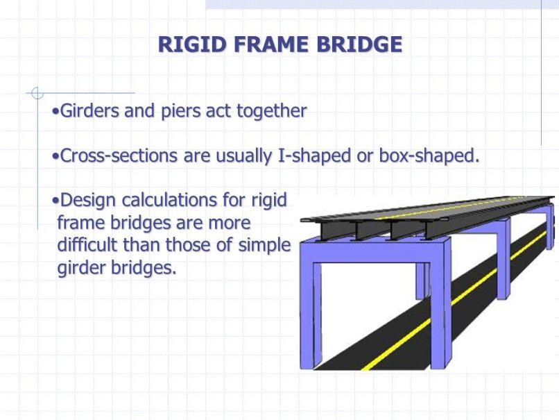 Rigid Frame Bridge Design | Framesite.co