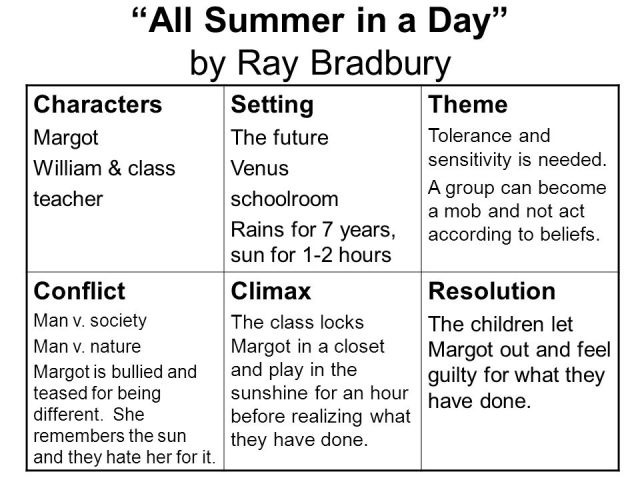 all summer in a day summary analysis