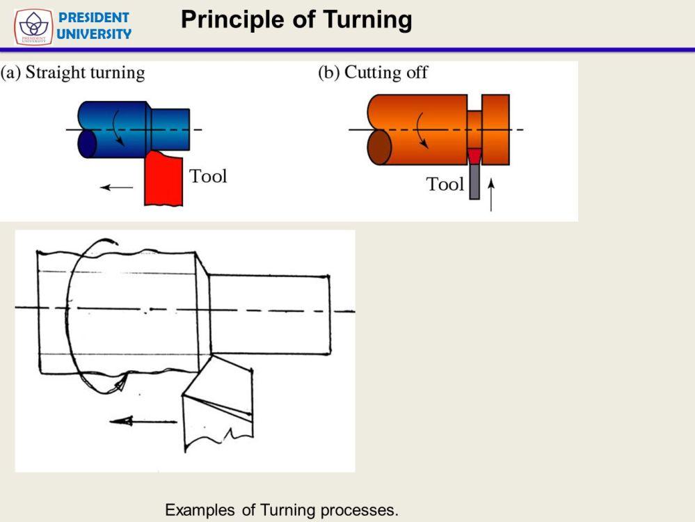 medium resolution of schematic lathe schematic diagram of a centre lathe