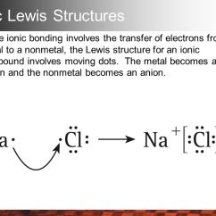 Ionic Bonding Lewis Dot Diagram Wiring For Alternator With External Regulator Chapter 5 Chemical Ppt Download Structures