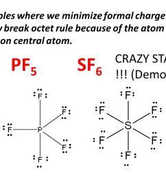 sf6 lewis dot diagram wiring diagram show sf6 lewis dot diagram [ 1280 x 720 Pixel ]