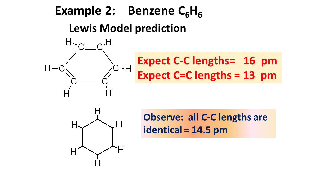 hight resolution of example 2 benzene c6h6 lewis model prediction