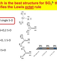 which is the best structure for so32 that satisfies the lewis octet rule [ 1280 x 720 Pixel ]