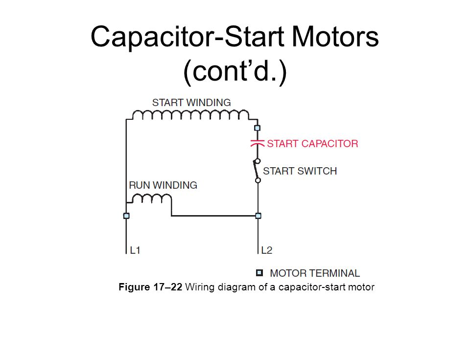 wiring diagram for capacitor start motor 1991 volvo 740 radio electric motors types of ppt video online download 25