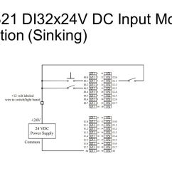 13 s7 sm321 di32x24v dc input module connection sinking  [ 1280 x 720 Pixel ]
