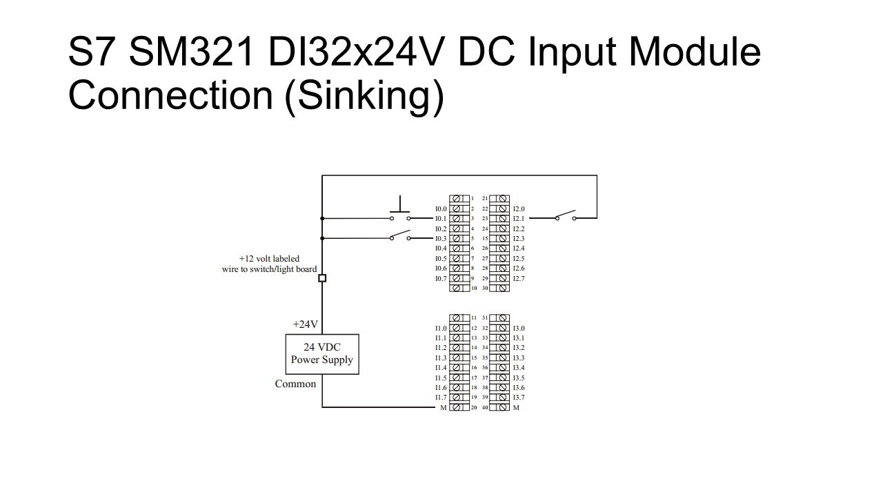 hight resolution of 13 s7 sm321 di32x24v dc input module connection sinking