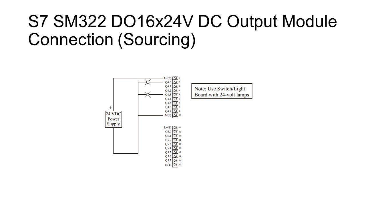 24v trailer socket wiring diagram jeep 4 0 serpentine belt input output ppt video online download 14 s7 sm322 do16x24v dc module connection sourcing