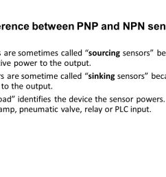 difference between pnp and npn sensors [ 1280 x 720 Pixel ]