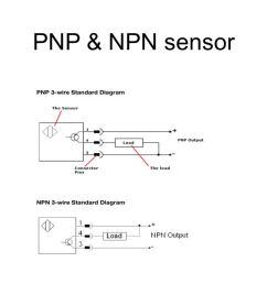 npn sensor wiring wiring diagram technicnpn wiring diagram wiring diagram for you [ 1280 x 720 Pixel ]