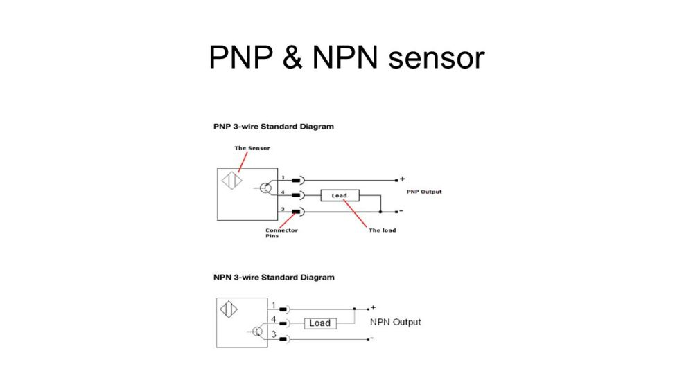 medium resolution of npn sensor wiring wiring diagram technicnpn wiring diagram wiring diagram for you