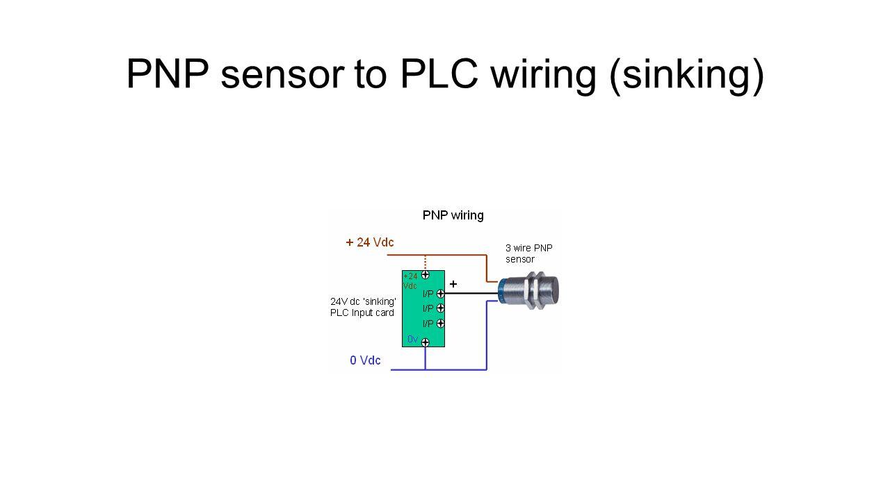 24v trailer socket wiring diagram 2005 honda pilot parts input output ppt video online download 4 pnp sensor to plc sinking