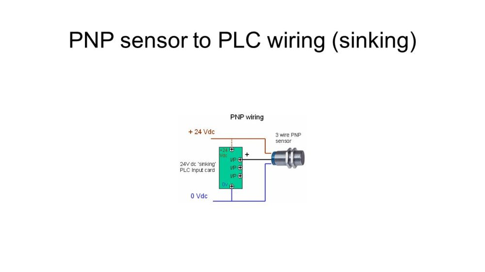 medium resolution of 4 pnp sensor to plc wiring sinking