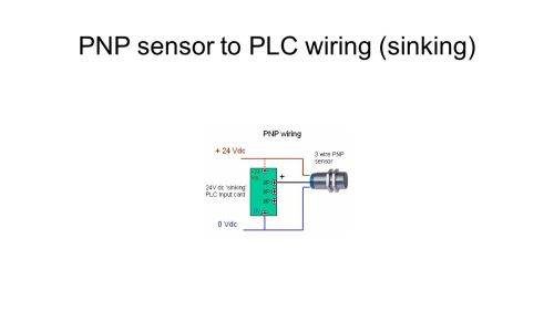 small resolution of 4 pnp sensor to plc wiring sinking