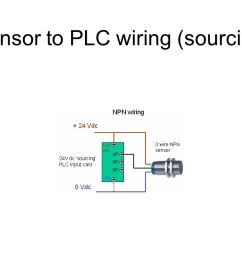 input output wiring diagram ppt video online download inductive proximity sensor wiring 5 npn sensor to [ 1280 x 720 Pixel ]