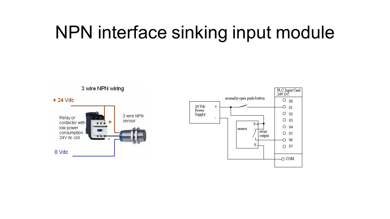 hight resolution of 6 npn interface