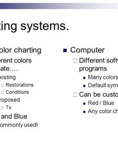 charting systems also dental ppt video online download rh slideplayer
